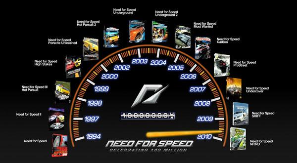 Need for Speed, la franquicia alcanza las 100 millones de unidades vendidas