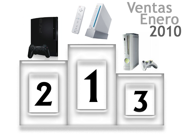 Videojuegos más vendidos en España durante el mes de enero
